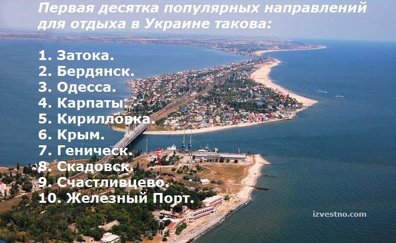 Популярные направления отдыха у украинцев