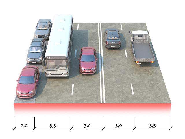 дорожные полосы будут сужены