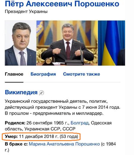Яндекс похоронил Порошенко