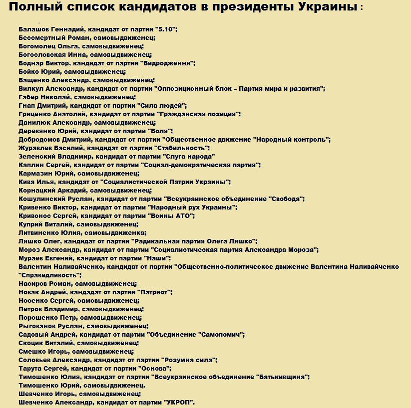 Список кандидатов на президентские выборы 2019