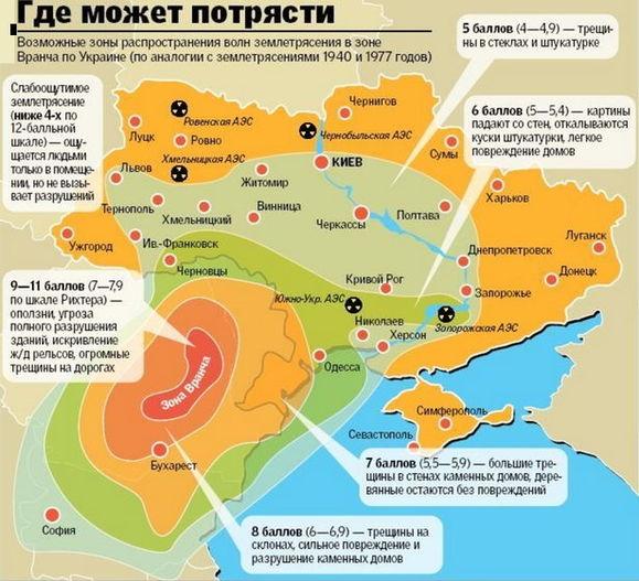 в Украине землетрясение, советы по выживанию