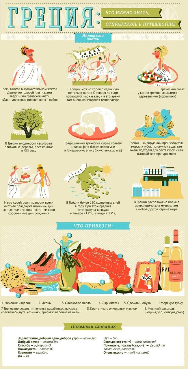 советы туристам греция