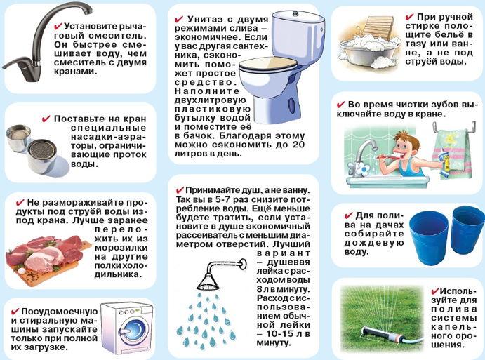 советы по экономии воды дома